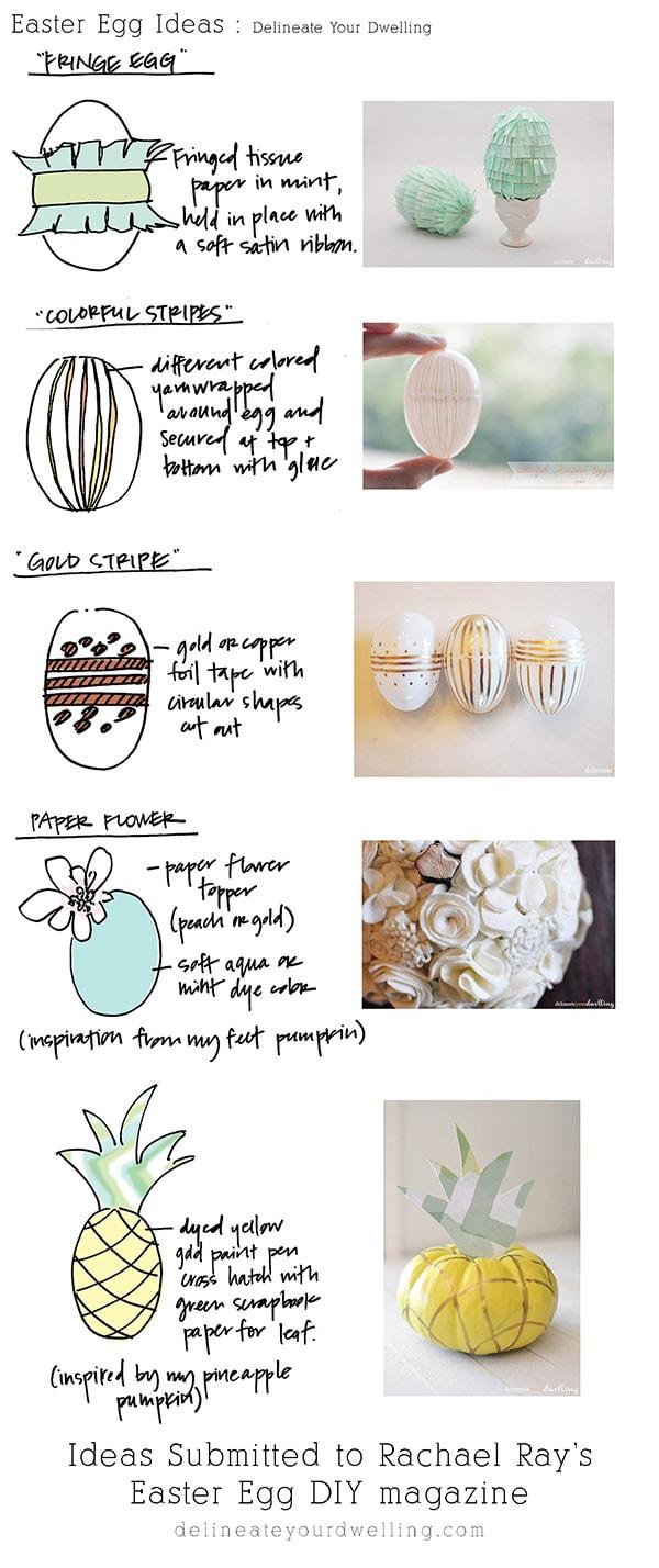 Rachcael Ray Easter Egg BTS Ideas, Delineateyourdwelling.com
